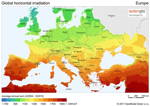Chart of solar radiation over Europe